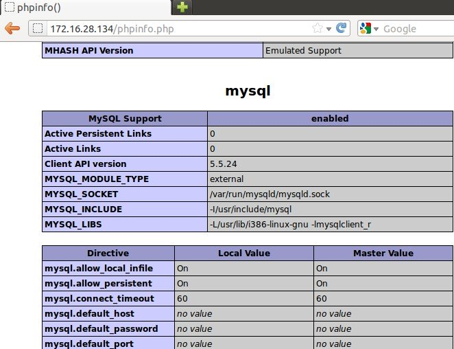 how to install apache mysql php Lamp (linux, apache, mysql and php ) stack is the most popular environment in php website development and hosting linux is the operating system, apache is the popular web server developed by apache foundation mysql is relational database management system used for storing data and.